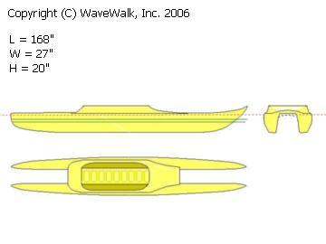 exp_style_w_kayak